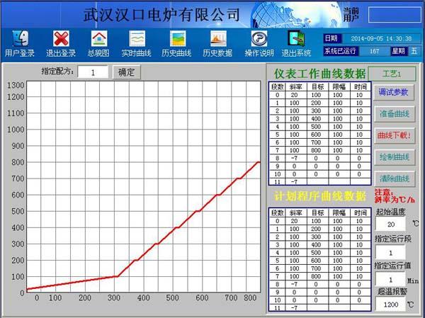 kzyp智能温度控制柜-应用于工业电炉的kzyp智能温度控制柜