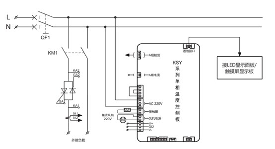 KSY-E智能电炉温度控制器集成温度PID调节器、可控硅及触发电路一体化安装,控制精度高、运行可靠,适配单相电加热控制回路,采用多个高亮LED数码显示管显示,参数显示直观、操作简洁。万能分度号输入。50段时间程序存储地址,时间曲线条数可灵活设置,人性化跟踪运行。可实时监测输入输出电压电流等参数,支持过流保护和过压保护。可选择移向、过零、恒流、恒压、恒功率多种工作方式,支持标准MODBUS-RTU通信协议,通信接口具有高压、大电流冲击等保护功能。支持扩展打印功能,可外接串口微型打印机,打印参数。